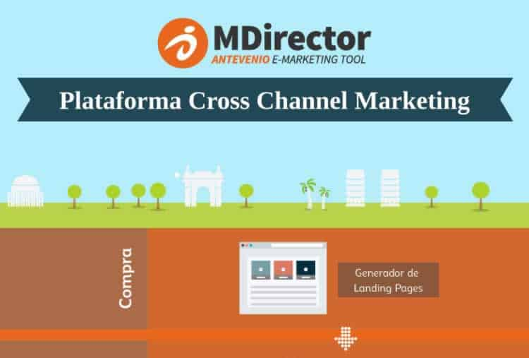 Mdirector, email marketing que cotiza en bolsa. 1