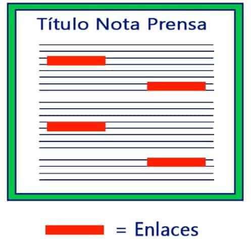 PrensaRank