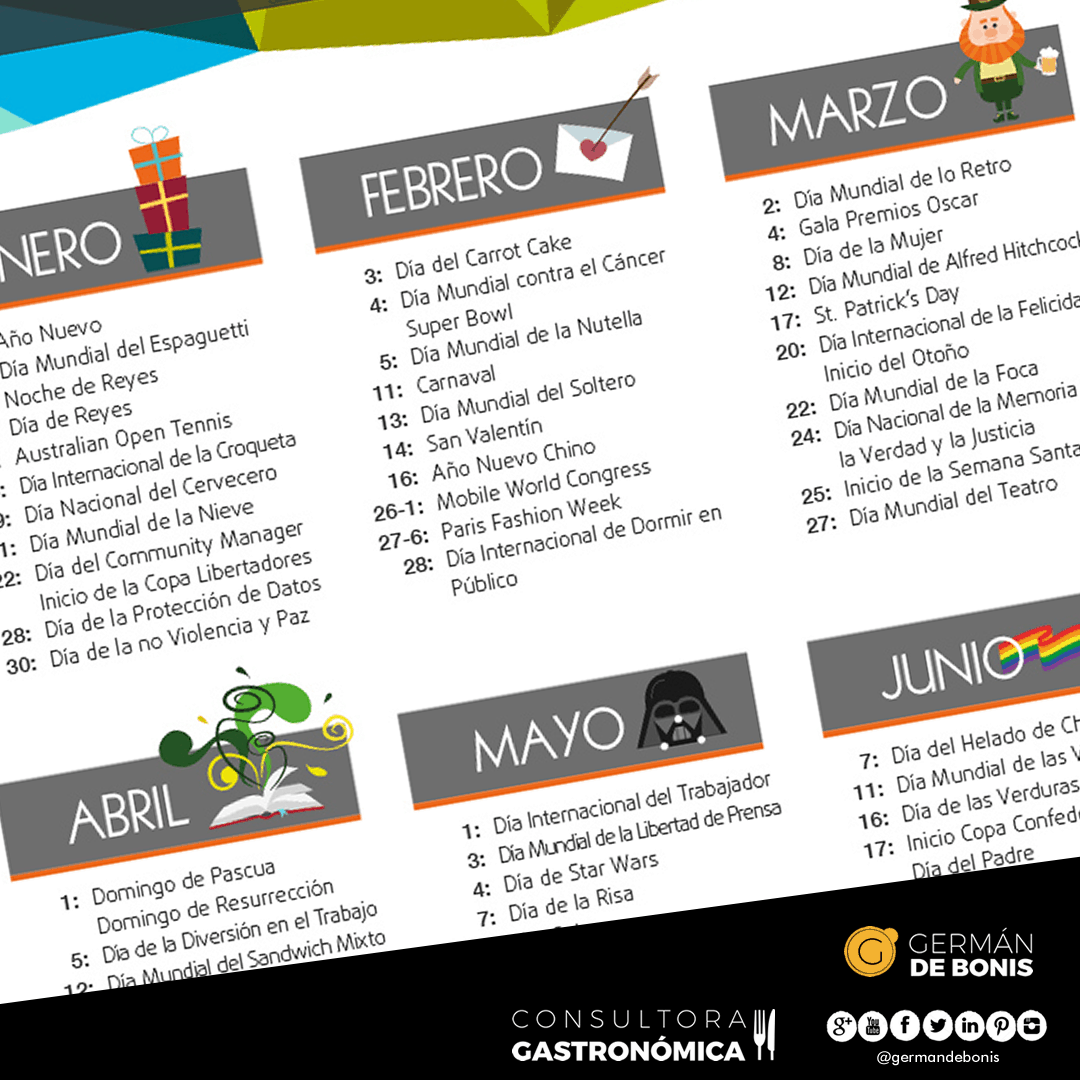 Calendario de Marketing 2018 para Argentina