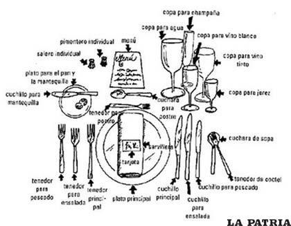 como montar una mesa en un restaurante