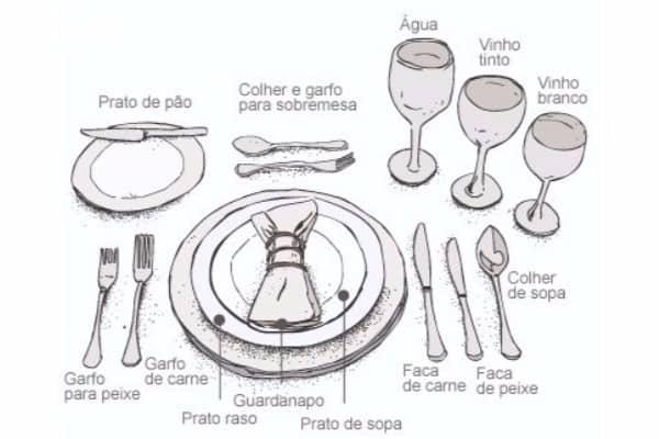 La Mise en Place en los Restaurantes 3