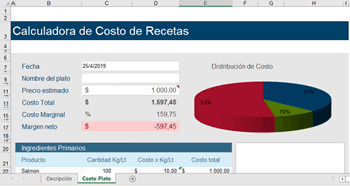 calcular costo de receta