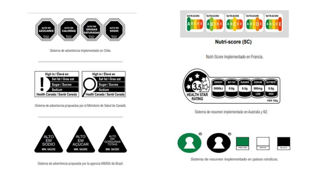 Sistemas de etiquetado frontal de alimentos